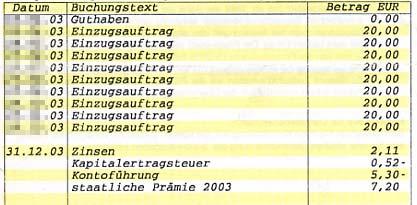 Faksimile des Jahreskontoauszuges von 2003