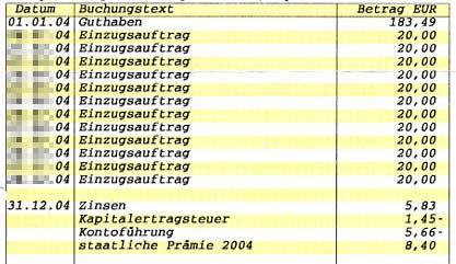 Faksimile des Jahreskontoauszuges für 2004