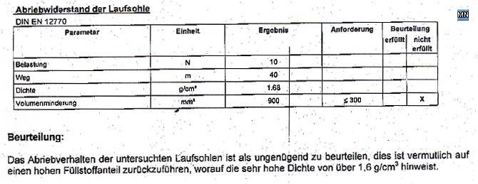 Faksimile des Gutachtens